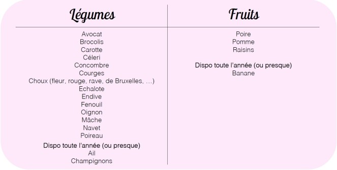 fruits et légumes de saison 11